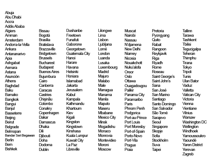 Capitals and countries (old version)