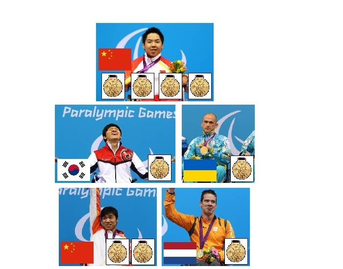 2012 Paralympic Gold Medallists - Swimming - Part 1