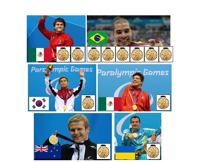 2012 Paralympic Gold Medallists - Swimming - Part 3