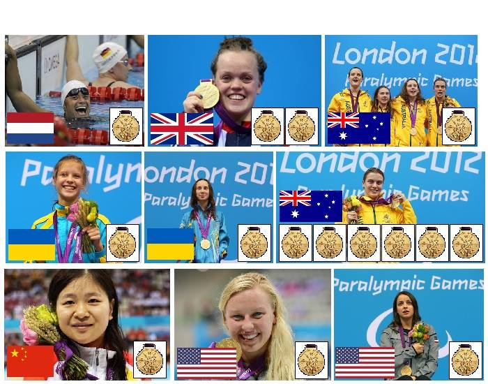 2012 Paralympic Gold Medallists - Swimming - Part 5