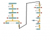 Details of Glycolysis (names)