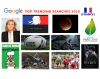 Google Top Trending Searches 2015 (FRANCE)