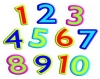 Numbers in Spanish, French & German.