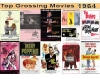 Top 10 Grossing Movies 1964