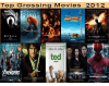 Top 10 Grossing Movies 2012