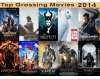 Top 10 Grossing Movies 2014