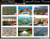 Types of Cities / Towns